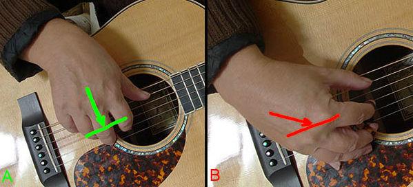 Правильная и неправильная постановки при игре на гитаре