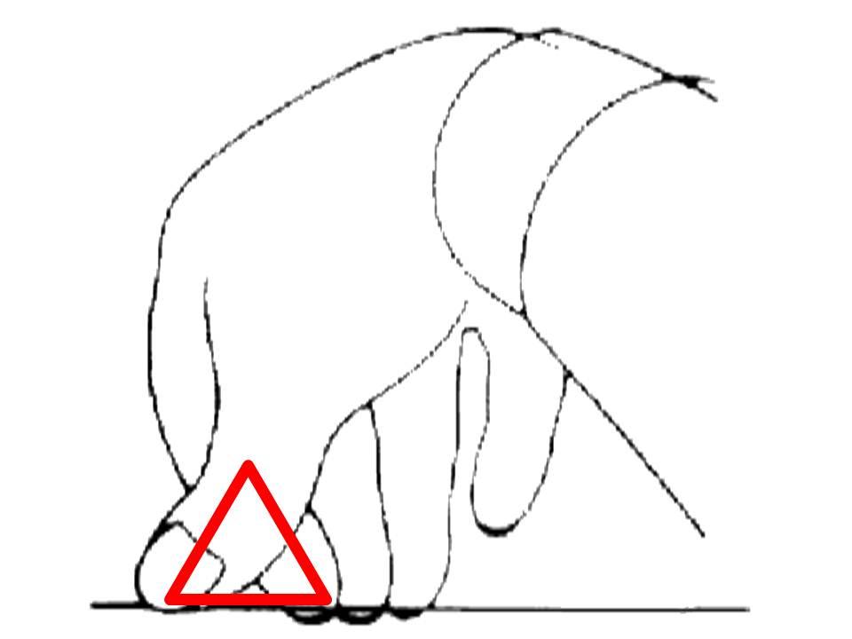 треугольник при игре на гитаре пальцами